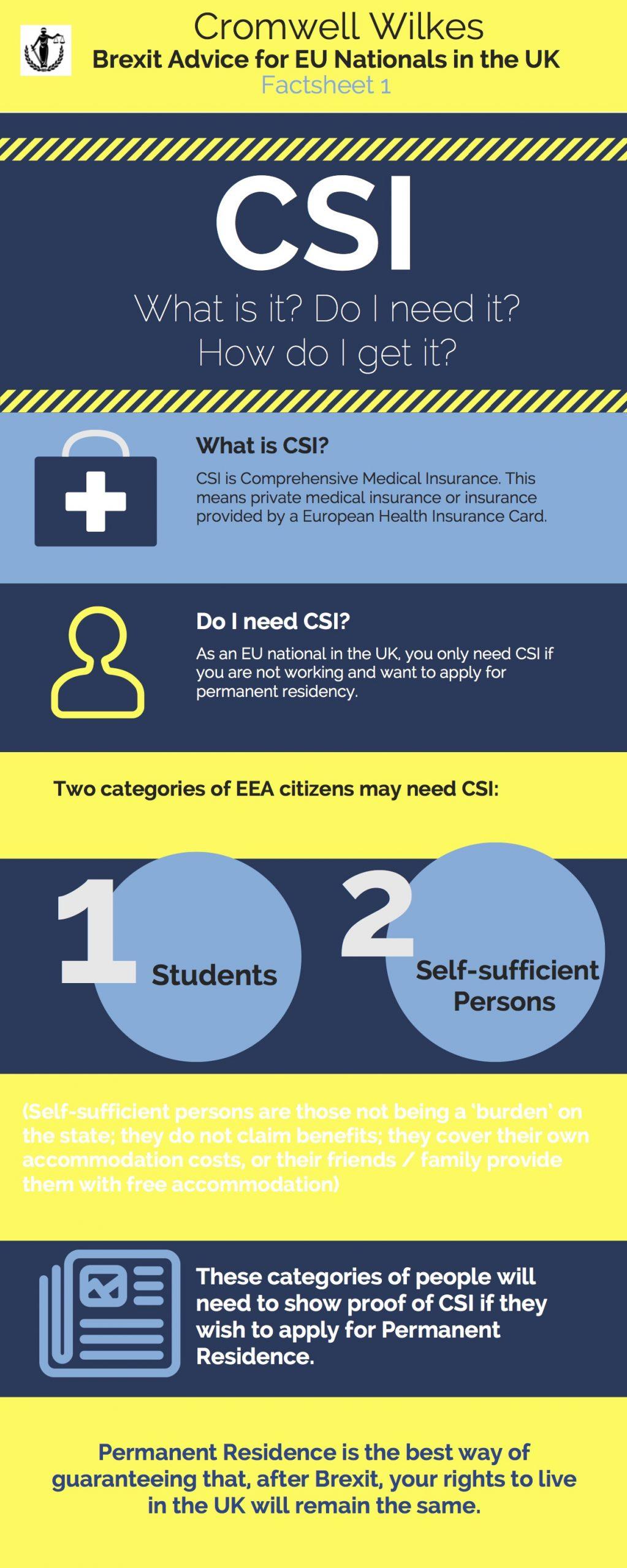 CW Factsheet 1- CSI-2