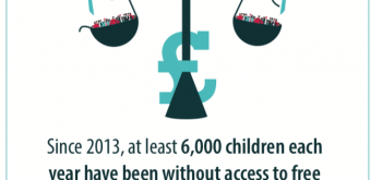 At least 6,000 children a year denied legal aid